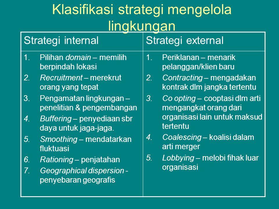Klasifikasi strategi mengelola lingkungan Strategi internalStrategi external 1.Pilihan domain – memilih berpindah lokasi 2.Recruitment – merekrut orang yang tepat 3.Pengamatan lingkungan – penelitian & pengembangan 4.Buffering – penyediaan sbr daya untuk jaga-jaga.