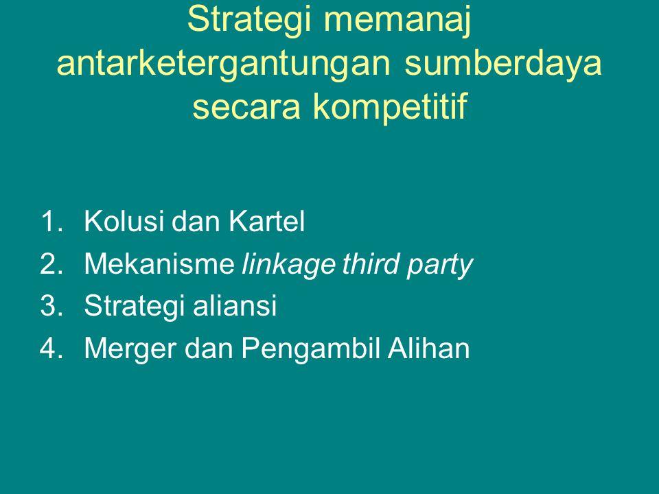 Strategi memanaj antarketergantungan sumberdaya secara kompetitif 1.Kolusi dan Kartel 2.Mekanisme linkage third party 3.Strategi aliansi 4.Merger dan Pengambil Alihan