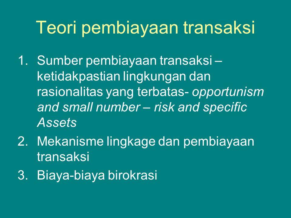 Teori pembiayaan transaksi 1.Sumber pembiayaan transaksi – ketidakpastian lingkungan dan rasionalitas yang terbatas- opportunism and small number – risk and specific Assets 2.Mekanisme lingkage dan pembiayaan transaksi 3.Biaya-biaya birokrasi