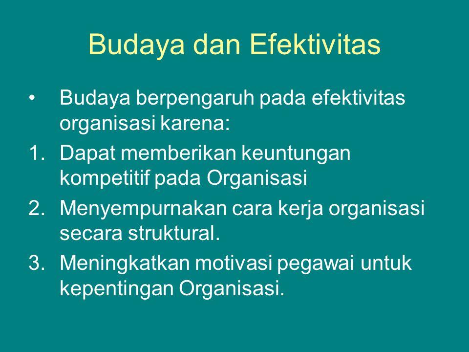 Budaya dan Efektivitas Budaya berpengaruh pada efektivitas organisasi karena: 1.Dapat memberikan keuntungan kompetitif pada Organisasi 2.Menyempurnakan cara kerja organisasi secara struktural.