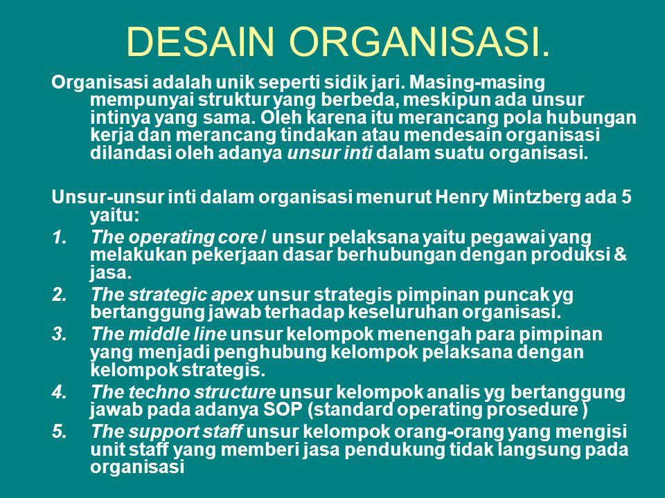 DESAIN ORGANISASI.Organisasi adalah unik seperti sidik jari.