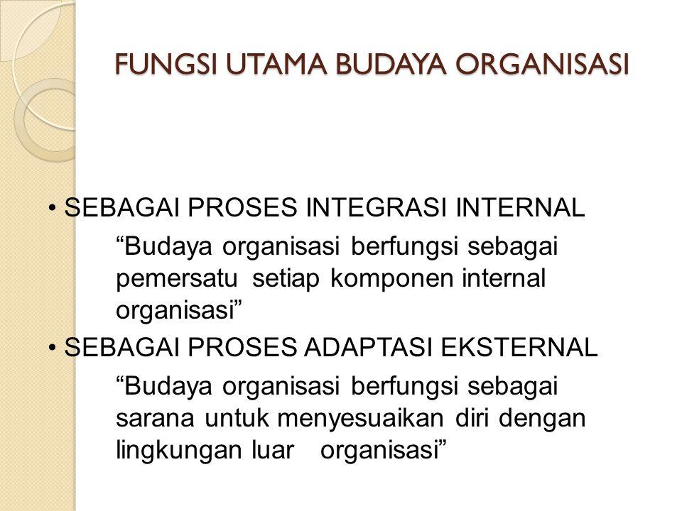 FUNGSI UTAMA BUDAYA ORGANISASI SEBAGAI PROSES INTEGRASI INTERNAL Budaya organisasi berfungsi sebagai pemersatu setiap komponen internal organisasi SEBAGAI PROSES ADAPTASI EKSTERNAL Budaya organisasi berfungsi sebagai sarana untuk menyesuaikan diri dengan lingkungan luar organisasi