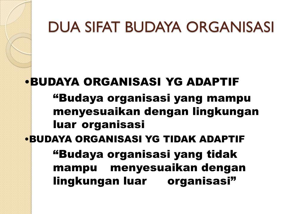 EMPAT FUNGSI BUDAYA ORGANISASI SECARA INTERNAL 1.MEMBERIKAN IDENTITAS ORGANISASI KEPADA KARYAWANNYA 2.MEMUDAHKAN KOMITMEN KOLEKTIF. 3. MENDUKUNG STABI