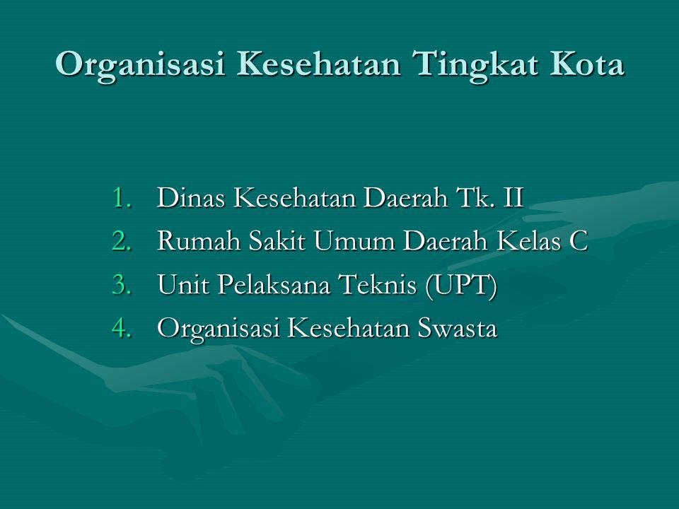 Organisasi Kesehatan Tingkat Kota 1.Dinas Kesehatan Daerah Tk. II 2.Rumah Sakit Umum Daerah Kelas C 3.Unit Pelaksana Teknis (UPT) 4.Organisasi Kesehat
