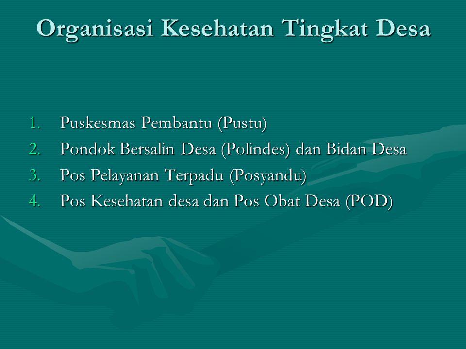 Organisasi Kesehatan Tingkat Desa 1.Puskesmas Pembantu (Pustu) 2.Pondok Bersalin Desa (Polindes) dan Bidan Desa 3.Pos Pelayanan Terpadu (Posyandu) 4.P