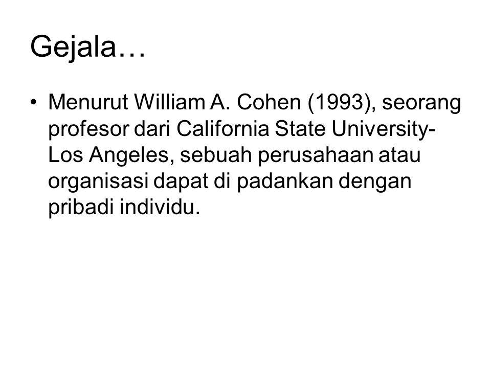 Gejala… Menurut William A. Cohen (1993), seorang profesor dari California State University- Los Angeles, sebuah perusahaan atau organisasi dapat di pa