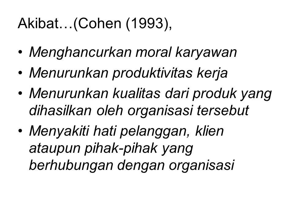 Akibat…(Cohen (1993), Menghancurkan moral karyawan Menurunkan produktivitas kerja Menurunkan kualitas dari produk yang dihasilkan oleh organisasi ters