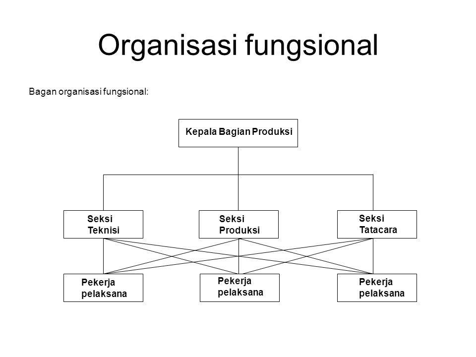 Organisasi fungsional Bagan organisasi fungsional: Kepala Bagian Produksi Seksi Teknisi Seksi Produksi Seksi Tatacara Pekerja pelaksana Pekerja pelaks