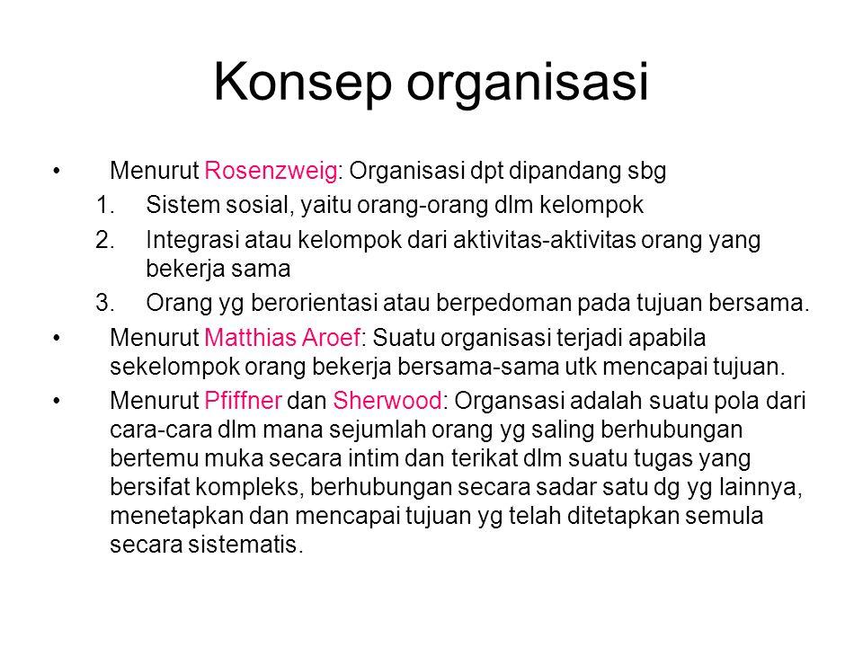 Konsep organisasi Menurut Rosenzweig: Organisasi dpt dipandang sbg 1.Sistem sosial, yaitu orang-orang dlm kelompok 2.Integrasi atau kelompok dari aktivitas-aktivitas orang yang bekerja sama 3.Orang yg berorientasi atau berpedoman pada tujuan bersama.