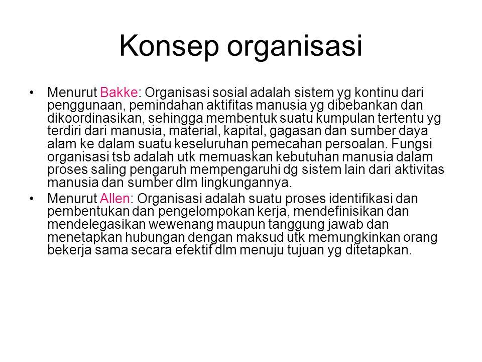 Konsep organisasi Menurut Bakke: Organisasi sosial adalah sistem yg kontinu dari penggunaan, pemindahan aktifitas manusia yg dibebankan dan dikoordina
