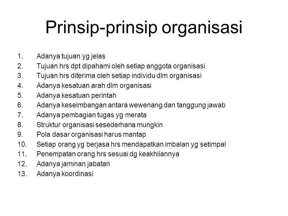 Prinsip-prinsip organisasi 1.Adanya tujuan yg jelas 2.Tujuan hrs dpt dipahami oleh setiap anggota organisasi 3.Tujuan hrs diterima oleh setiap individu dlm organisasi 4.Adanya kesatuan arah dlm organisasi 5.Adanya kesatuan perintah 6.Adanya keseimbangan antara wewenang dan tanggung jawab 7.Adanya pembagian tugas yg merata 8.Struktur organisasi sesederhana mungkin 9.Pola dasar organisasi harus mantap 10.Setiap orang yg berjasa hrs mendapatkan imbalan yg setimpal 11.Penempatan orang hrs sesuai dg keakhliannya 12.Adanya jaminan jabatan 13.Adanya koordinasi