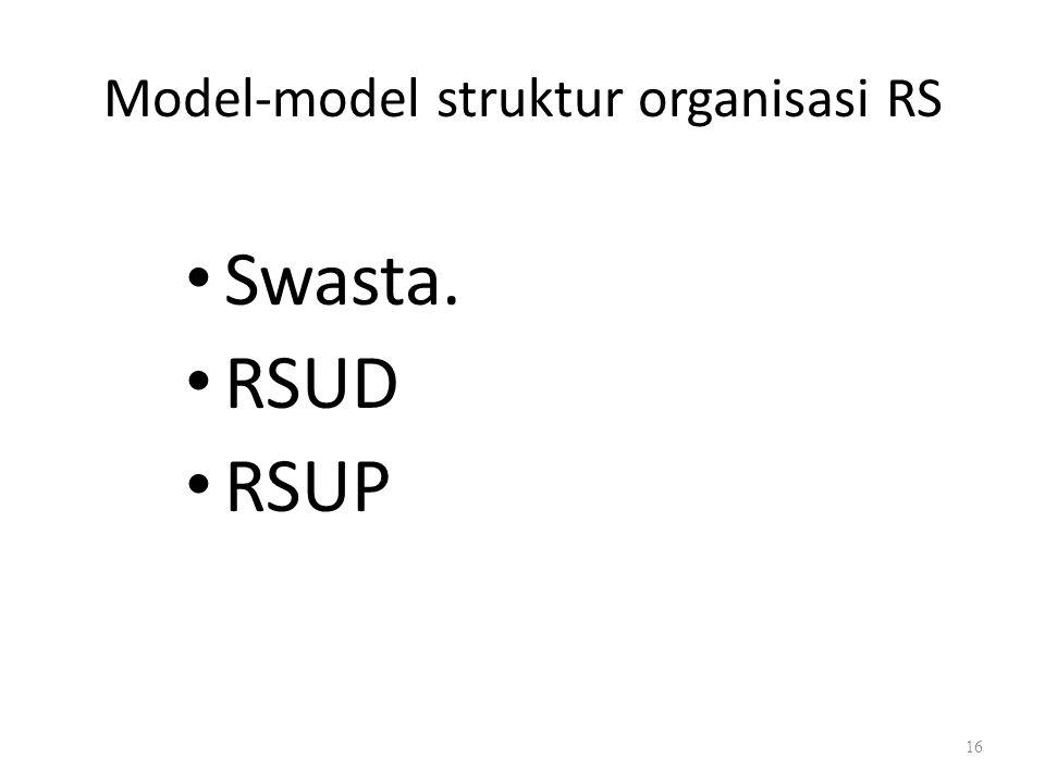 Model-model struktur organisasi RS Swasta. RSUD RSUP 16