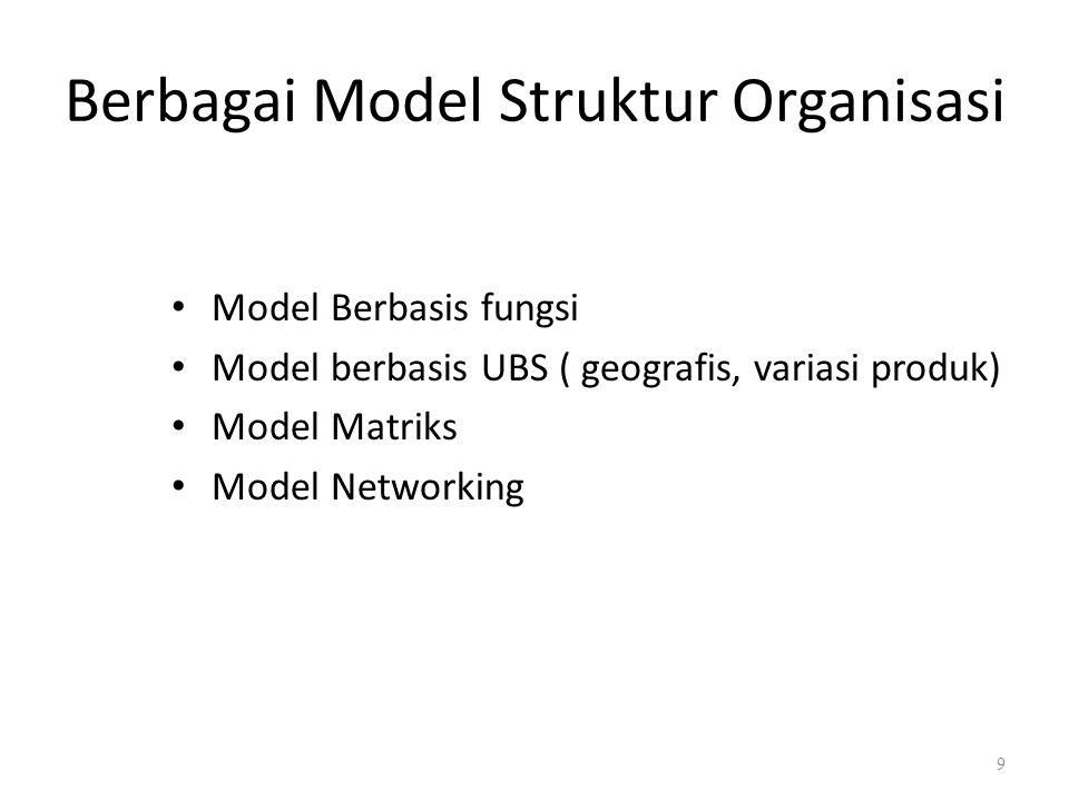 Berbagai Model Struktur Organisasi Model Berbasis fungsi Model berbasis UBS ( geografis, variasi produk) Model Matriks Model Networking 9