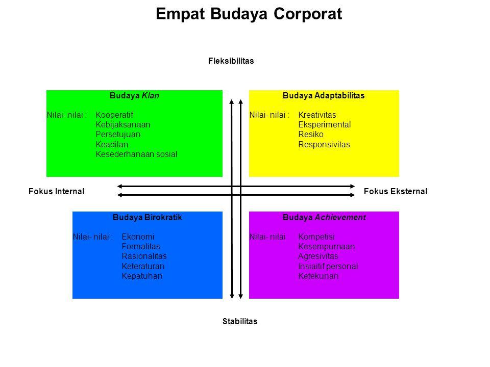 Empat Budaya Corporat Fleksibilitas Stabilitas Fokus EksternalFokus Internal Budaya Achievement Nilai- nilai : Kompetisi Kesempurnaan Agresivitas Insi