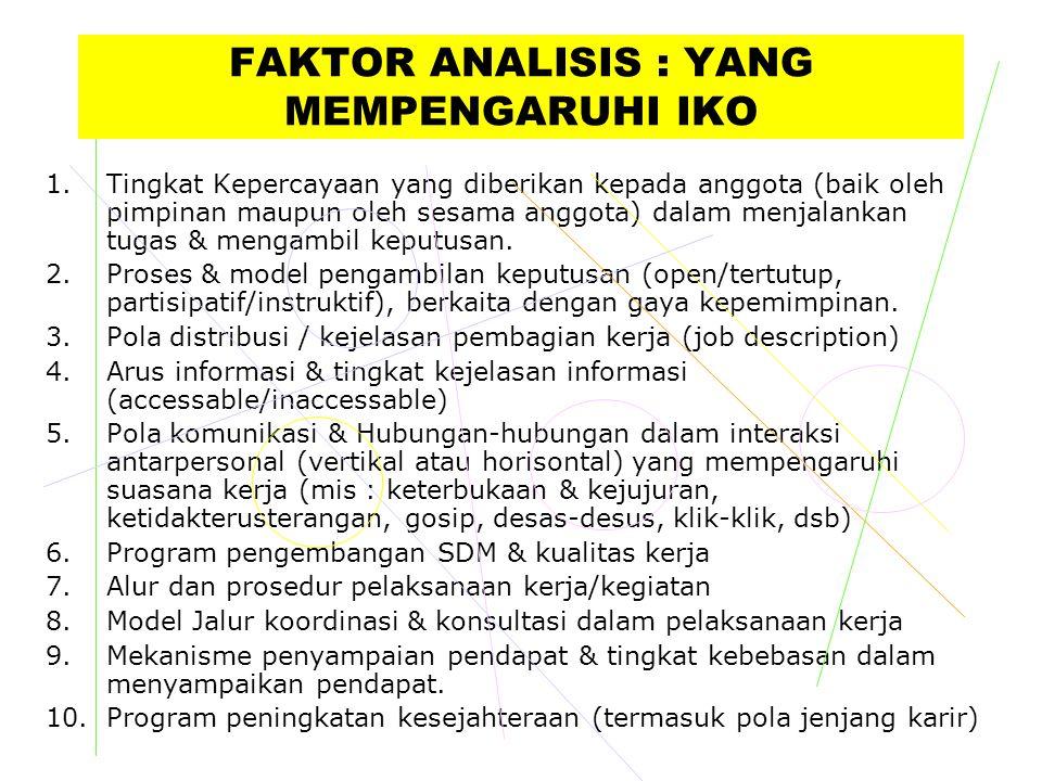 FAKTOR ANALISIS : YANG MEMPENGARUHI IKO 1.Tingkat Kepercayaan yang diberikan kepada anggota (baik oleh pimpinan maupun oleh sesama anggota) dalam menj