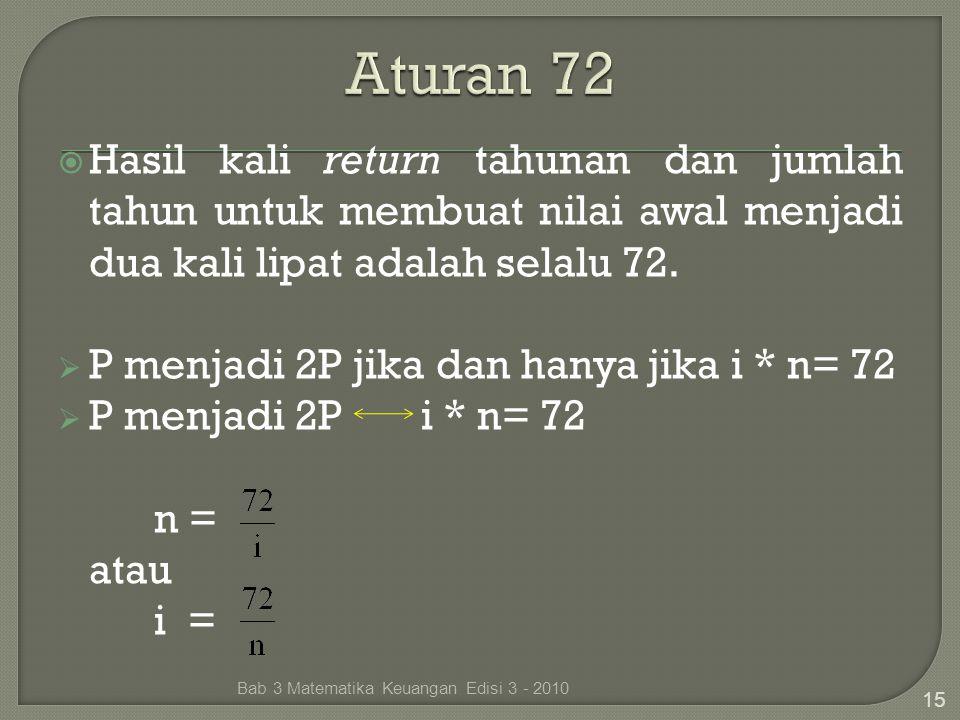  Hasil kali return tahunan dan jumlah tahun untuk membuat nilai awal menjadi dua kali lipat adalah selalu 72.  P menjadi 2P jika dan hanya jika i *