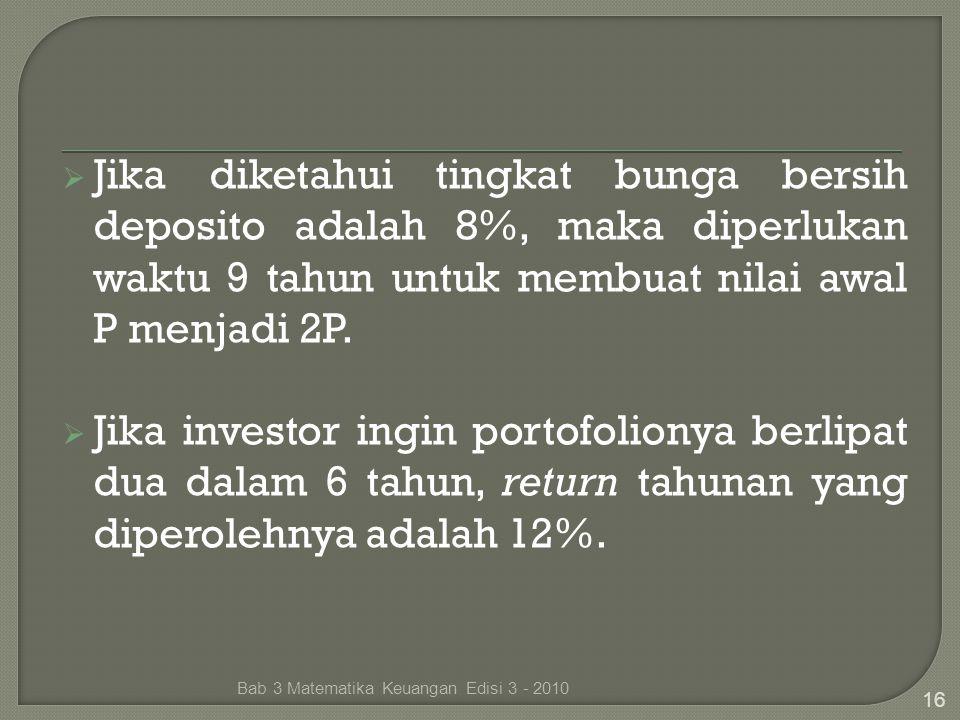  Jika diketahui tingkat bunga bersih deposito adalah 8%, maka diperlukan waktu 9 tahun untuk membuat nilai awal P menjadi 2P.  Jika investor ingin p