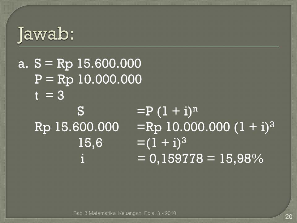 a. S = Rp 15.600.000 P = Rp 10.000.000 t = 3 S =P (1 + i) n Rp 15.600.000 =Rp 10.000.000 (1 + i) 3 15,6=(1 + i) 3 i = 0,159778 = 15,98% Bab 3 Matemati