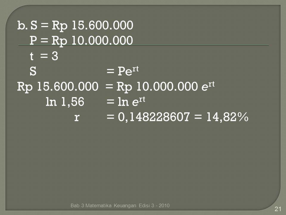 b. S = Rp 15.600.000 P = Rp 10.000.000 t = 3 S = Pe rt Rp 15.600.000 = Rp 10.000.000 e rt ln 1,56 = ln e rt r = 0,148228607 = 14,82% Bab 3 Matematika