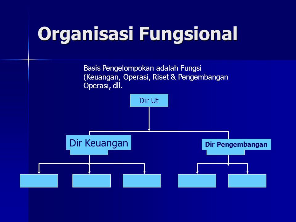 Organisasi Fungsional Basis Pengelompokan adalah Fungsi (Keuangan, Operasi, Riset & Pengembangan Operasi, dll. Dir Ut Dir Keuangan Dir Pengembangan