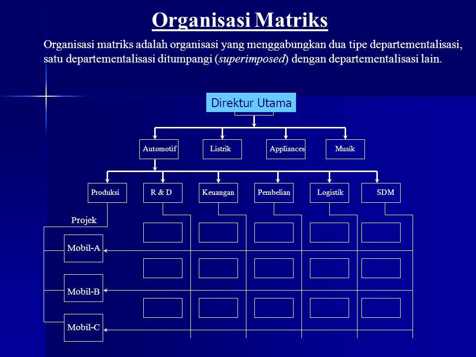 Organisasi Matriks Organisasi matriks adalah organisasi yang menggabungkan dua tipe departementalisasi, satu departementalisasi ditumpangi (superimpos