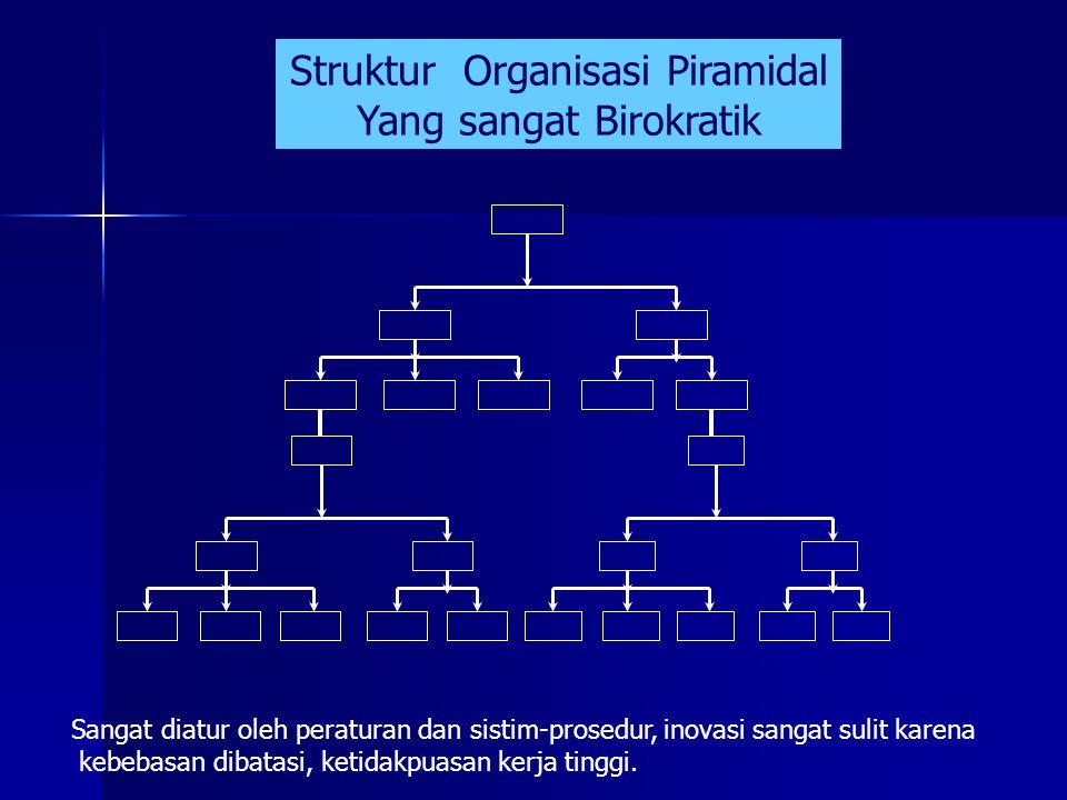 Struktur Organisasi Piramidal Yang sangat Birokratik Sangat diatur oleh peraturan dan sistim-prosedur, inovasi sangat sulit karena kebebasan dibatasi,