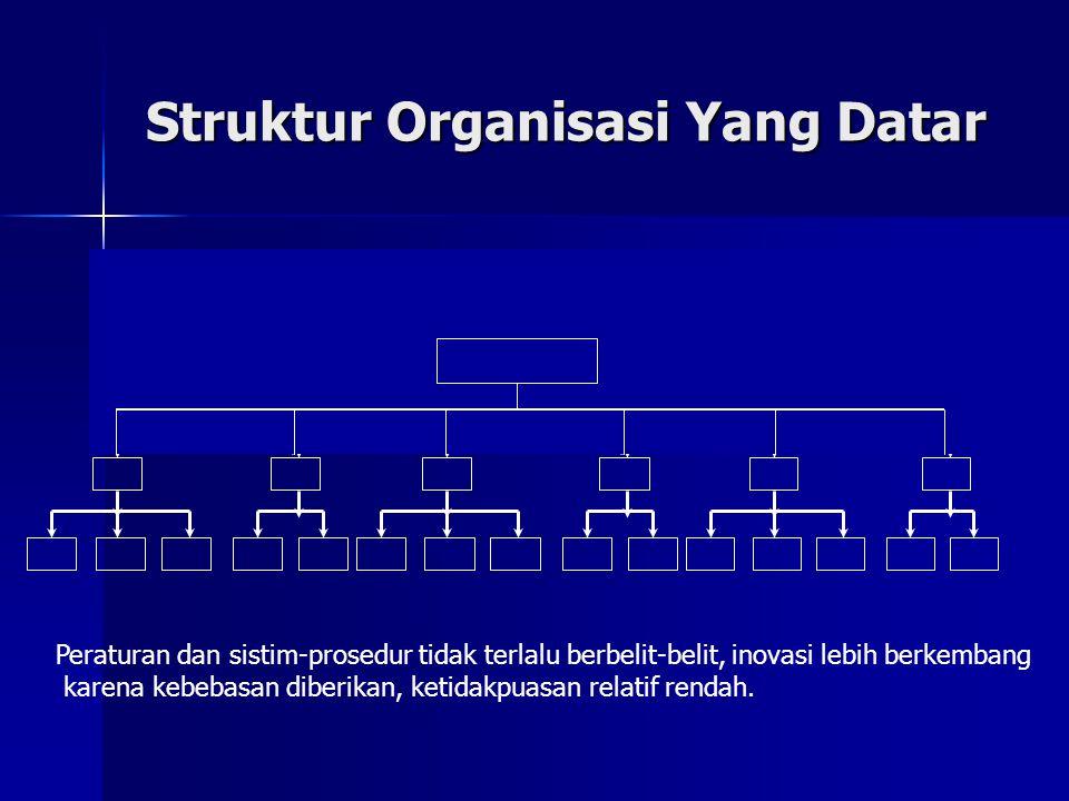 Struktur Organisasi Yang Datar Peraturan dan sistim-prosedur tidak terlalu berbelit-belit, inovasi lebih berkembang karena kebebasan diberikan, ketida