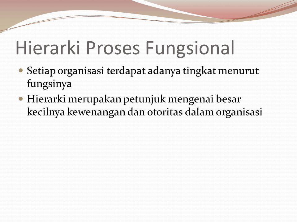 Hierarki Proses Fungsional Setiap organisasi terdapat adanya tingkat menurut fungsinya Hierarki merupakan petunjuk mengenai besar kecilnya kewenangan