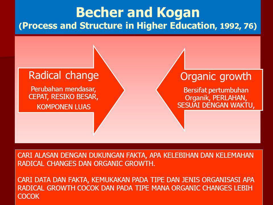 Becher and Kogan ( Process and Structure in Higher Education, 1992, 76) Radical change Perubahan mendasar, CEPAT, RESIKO BESAR, KOMPONEN LUAS Organic