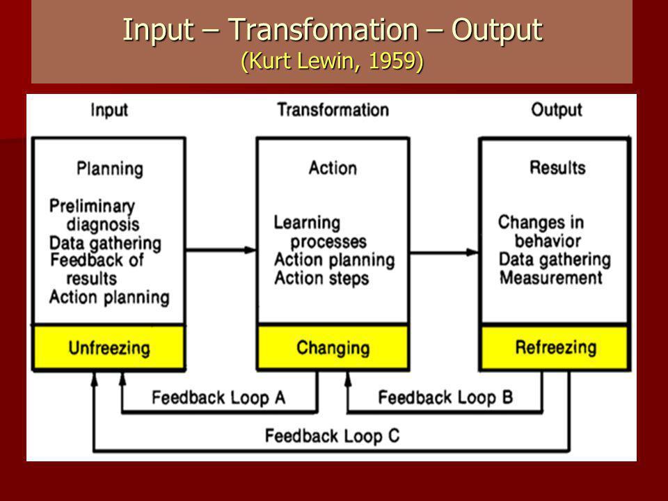 Input – Transfomation – Output (Kurt Lewin, 1959)