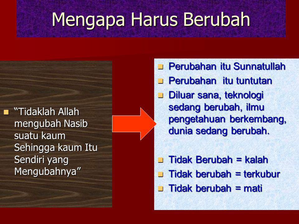 Dr Stephen Covey Seven Habits of Highly Effective People (1990) Karakter 1 – Pribadi Proactive This is the ability to control one s environment, rather than have it control you, as is so often the case.
