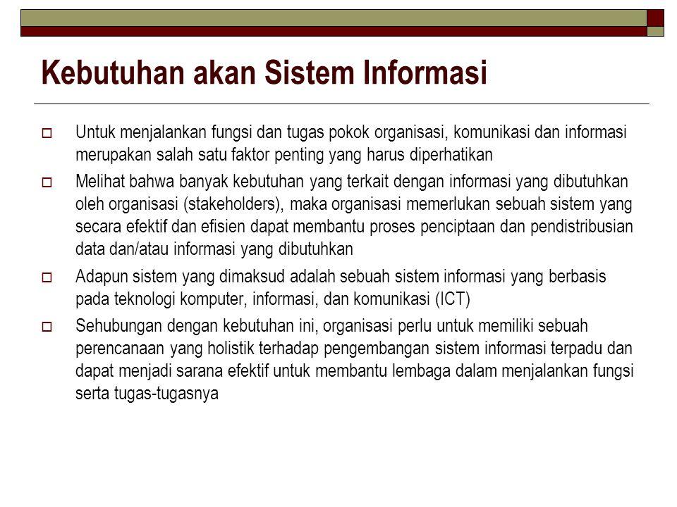 Kebutuhan akan Sistem Informasi  Untuk menjalankan fungsi dan tugas pokok organisasi, komunikasi dan informasi merupakan salah satu faktor penting ya