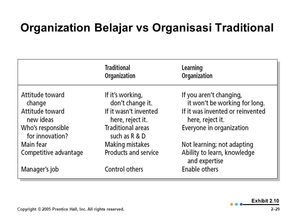 Copyright © 2005 Prentice Hall, Inc. All rights reserved.2–29 Exhibit 2.10 Organization Belajar vs Organisasi Traditional
