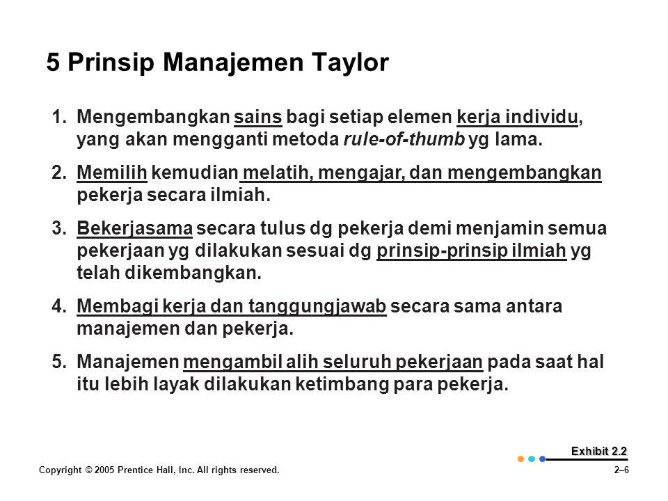 Copyright © 2005 Prentice Hall, Inc. All rights reserved.2–6 Exhibit 2.2 5 Prinsip Manajemen Taylor 1.Mengembangkan sains bagi setiap elemen kerja ind