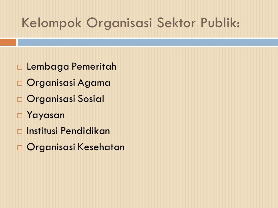 Kelompok Organisasi Sektor Publik:  Lembaga Pemeritah  Organisasi Agama  Organisasi Sosial  Yayasan  Institusi Pendidikan  Organisasi Kesehatan