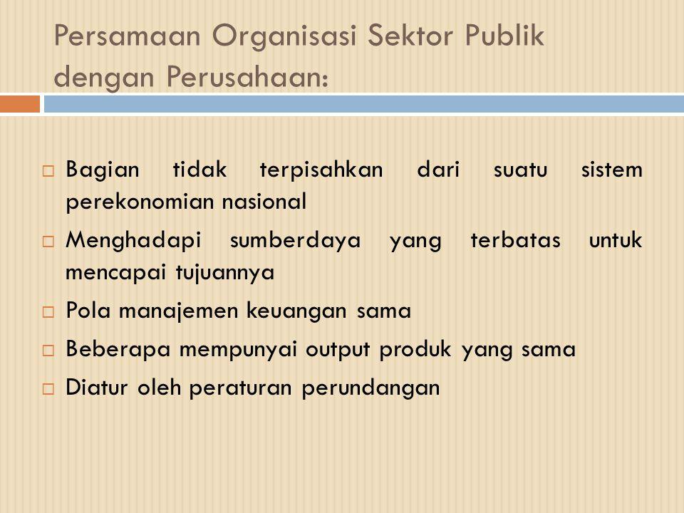 Perbedaan Organisasi Sektor Publik dengan Perusahaan:  Tujuan Organisasi  Sumber Pendanaan  Peraturan Perundang-undangan  Kepemilikan  Pertanggungjawaban  Struktur Organisasi  Anggaran  Basis Akuntansi  Tolak Ukur