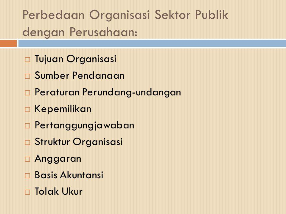 Perbedaan Organisasi Sektor Publik dengan Perusahaan:  Tujuan Organisasi  Sumber Pendanaan  Peraturan Perundang-undangan  Kepemilikan  Pertanggun
