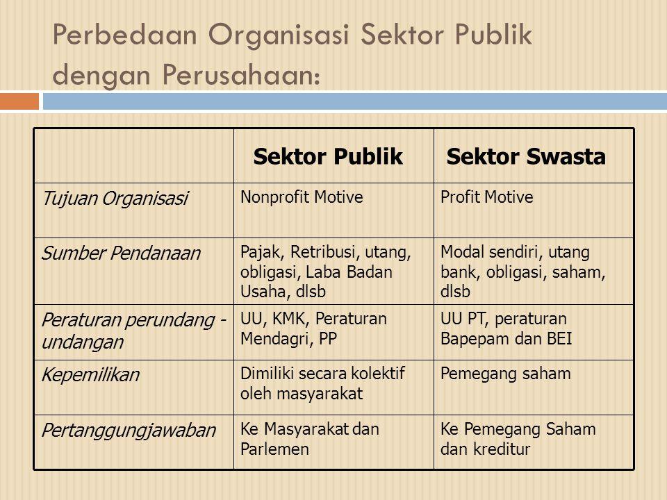 Perbedaan Organisasi Sektor Publik dengan Perusahaan: Ke Pemegang Saham dan kreditur Ke Masyarakat dan Parlemen Pertanggungjawaban Pemegang sahamDimil