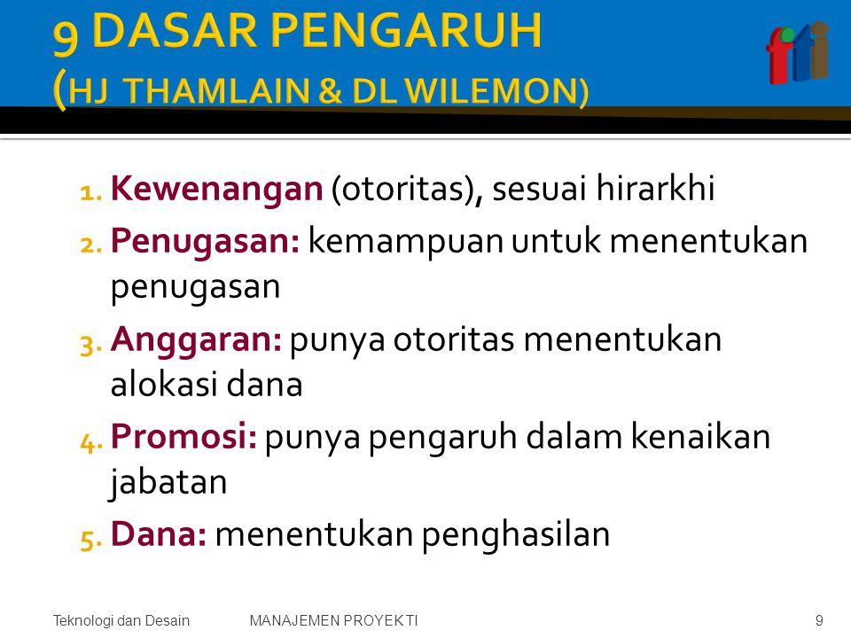 1.Rencana SDM: 1. Organisasi dan uraian tugas 2.