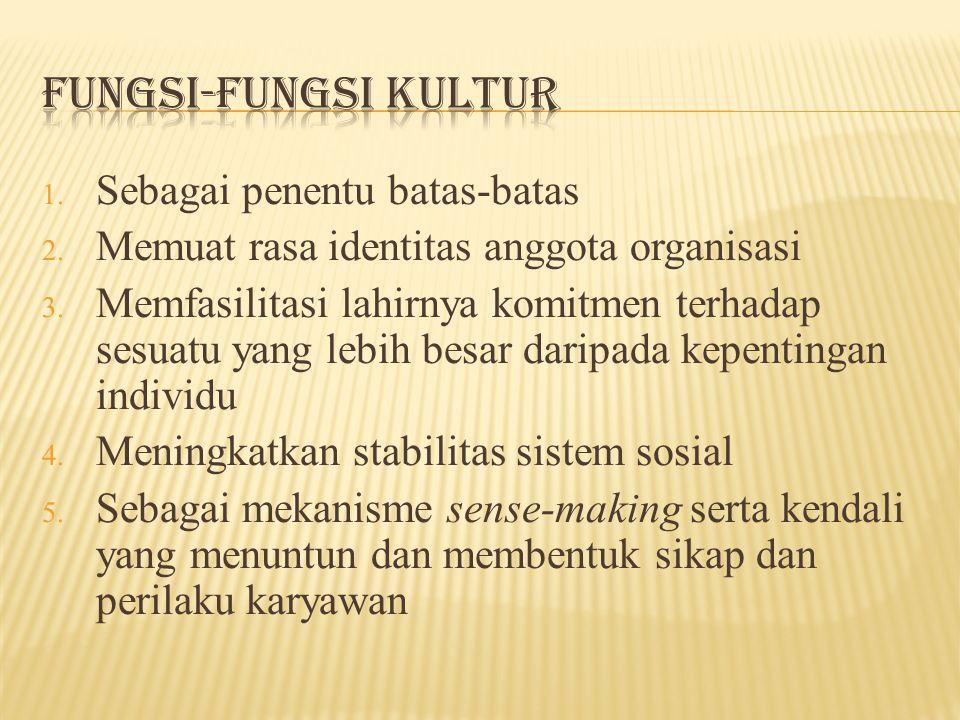 1. Sebagai penentu batas-batas 2. Memuat rasa identitas anggota organisasi 3.