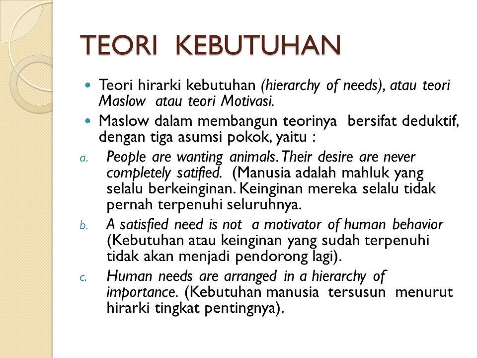 A THEORY OF HUMAN MOTIVATION (Abraham Maslow) 1.