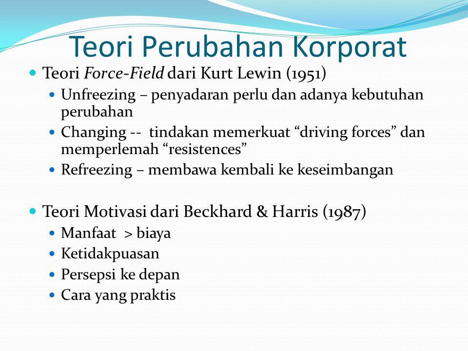 Teori Perubahan Korporat Teori Force-Field dari Kurt Lewin (1951) Unfreezing – penyadaran perlu dan adanya kebutuhan perubahan Changing -- tindakan memerkuat driving forces dan memperlemah resistences Refreezing – membawa kembali ke keseimbangan Teori Motivasi dari Beckhard & Harris (1987) Manfaat > biaya Ketidakpuasan Persepsi ke depan Cara yang praktis