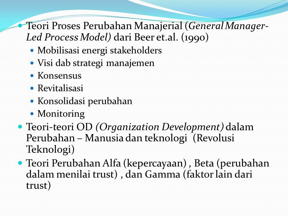 Teori Proses Perubahan Manajerial (General Manager- Led Process Model) dari Beer et.al.