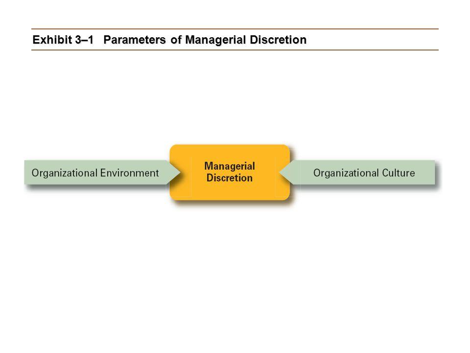 Exhibit 3–6Keputusan manajerial yang dipengaruhi oleh budaya.