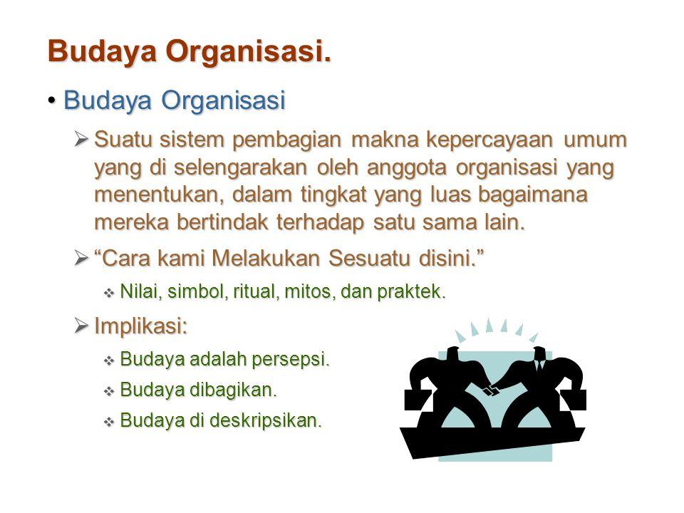 Exhibit 3–2Dimensions of Organizational Culture
