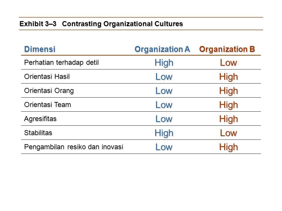 Exhibit 3–7Saran bagi manajer: Menciptakan lebih banyak budaya etis.