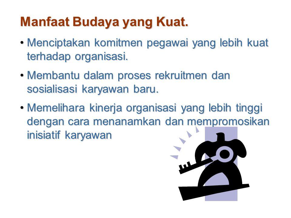 Budaya Organisasi Sumber Budaya OrganisasiSumber Budaya Organisasi  Pendiri Organisasi.