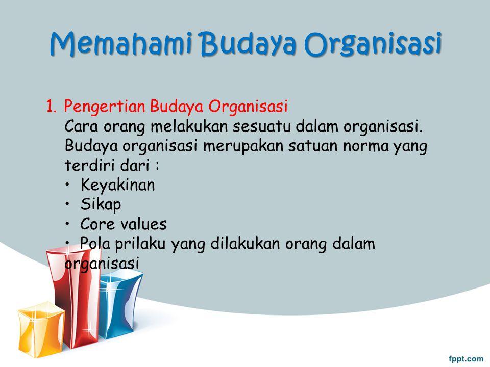 Memahami Budaya Organisasi 1.Pengertian Budaya Organisasi Cara orang melakukan sesuatu dalam organisasi. Budaya organisasi merupakan satuan norma yang