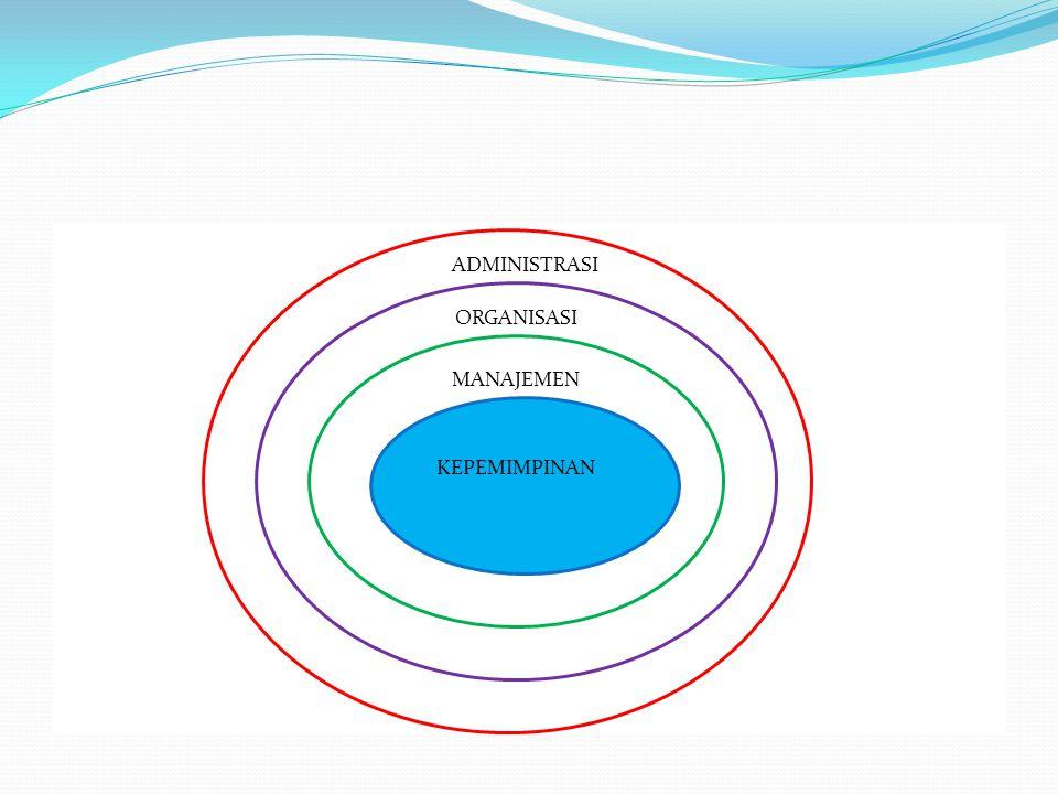 2. Hubungan Antara Administrasi, Organisasi, Manajemen dan Kepemimpinan dapat dilihat pada Video dan Gambar di bawah ini : Video