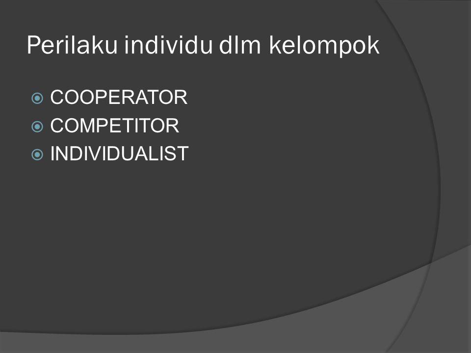Perilaku individu dlm kelompok  COOPERATOR  COMPETITOR  INDIVIDUALIST